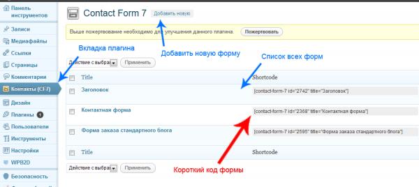 Wordpress плагин - форма обратной связи