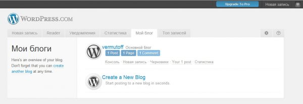 Список всех блогов на WordPress.com