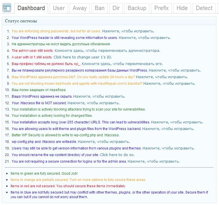 Таблица уязвимостей WordPress сайта